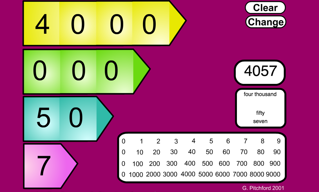 INTERACTIVE WHITEBOARD - NUMBER ZONE